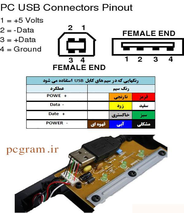 جدول رنگ سیم های USB